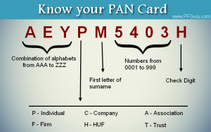 Everything  you need to know about PAN (Permanent Account Number) Card